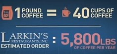 larkins-potential-order-coffee