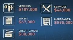 swansons-fish-market-debts